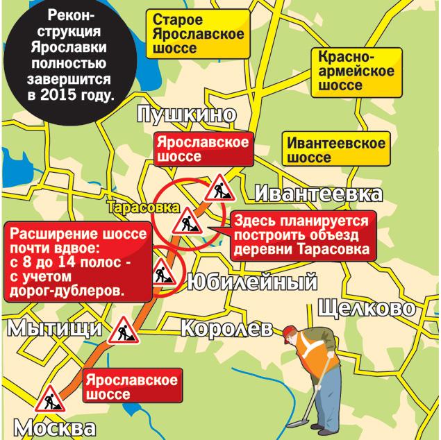 Город королев от ярославского