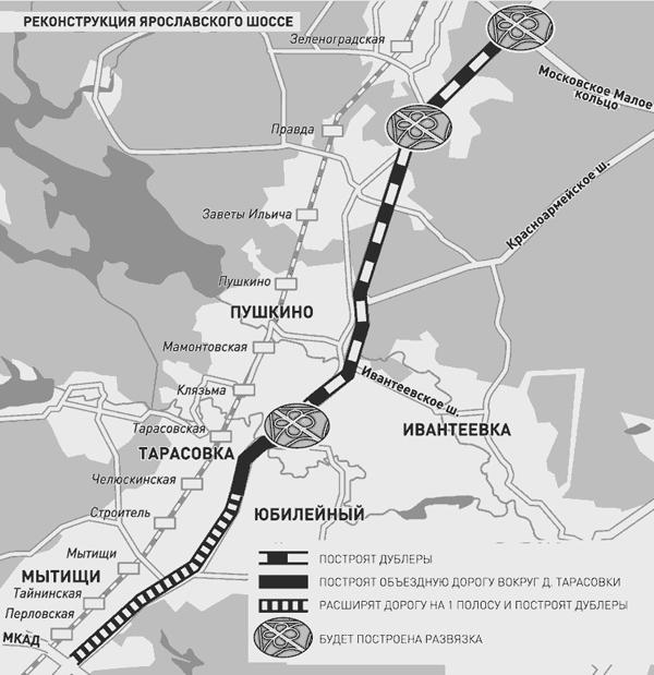 Щелковское шоссе: планы и
